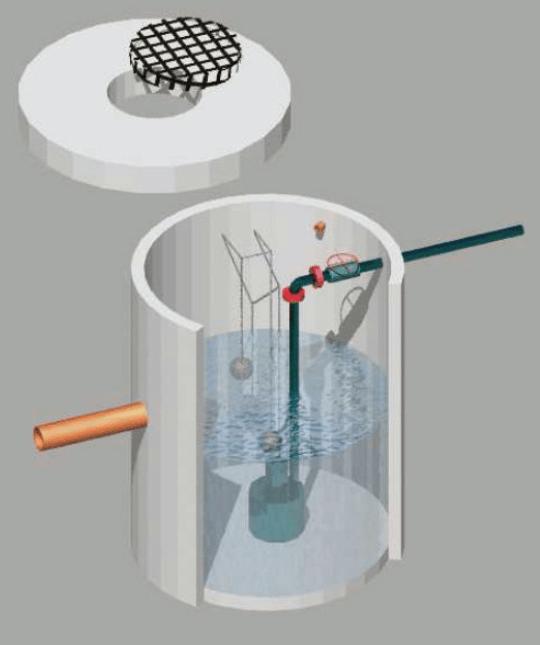 Schema impianto di sollevamento