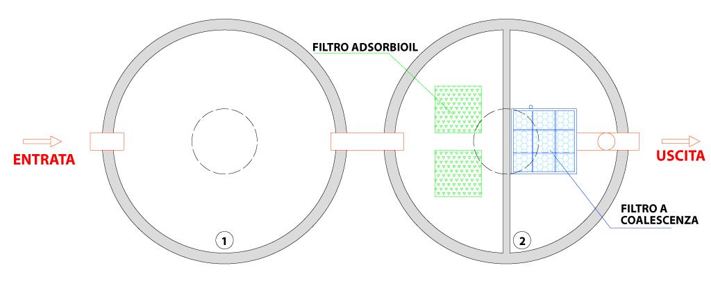 0969_Disoleatore-mod.-VDD-2-Pianta