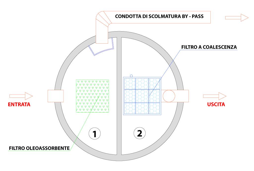 3020_Disoleatore-mod.-DD-500-1-Pianta