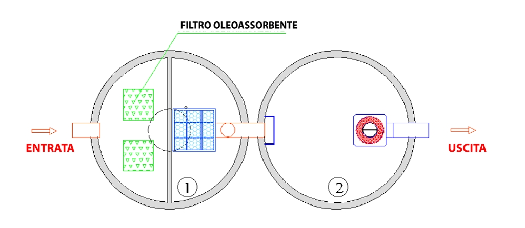 DISOLEATORE-A-DOPPIO-STADIO-2-PIANTA