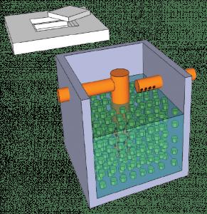 Letti Batterici Anaerobici