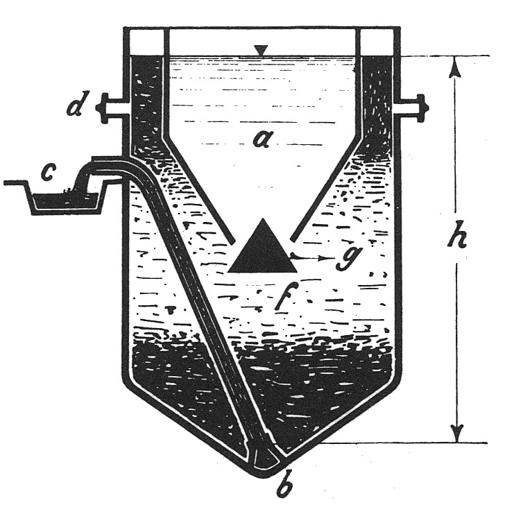Schema della fossa di Karl Imhoff